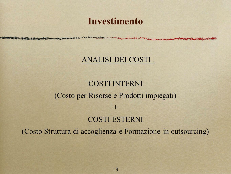 13 Investimento ANALISI DEI COSTI : COSTI INTERNI (Costo per Risorse e Prodotti impiegati) + COSTI ESTERNI (Costo Struttura di accoglienza e Formazione in outsourcing)