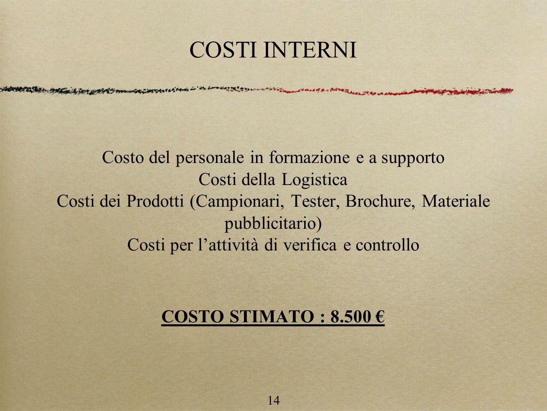 14 COSTI INTERNI Costo del personale in formazione e a supporto Costi della Logistica Costi dei Prodotti (Campionari, Tester, Brochure, Materiale pubblicitario) Costi per l'attività di verifica e controllo COSTO STIMATO : 8.500 €