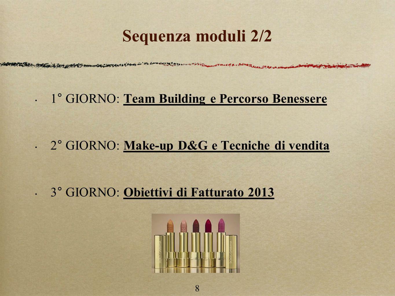 8 Sequenza moduli 2/2 1° GIORNO: Team Building e Percorso Benessere 2° GIORNO: Make-up D&G e Tecniche di vendita 3° GIORNO: Obiettivi di Fatturato 2013