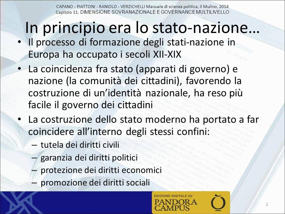 CAPANO - PIATTONI - RANIOLO - VERZICHELLI Manuale di scienza politica, Il Mulino, 2014 Capitolo 11.
