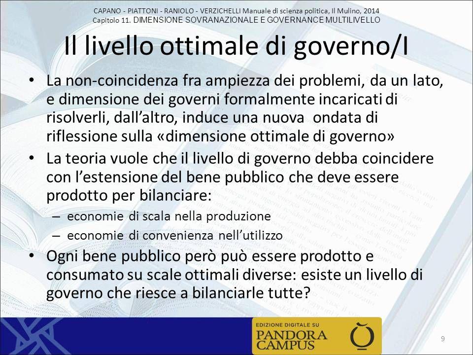 CAPANO - PIATTONI - RANIOLO - VERZICHELLI Manuale di scienza politica, Il Mulino, 2014 Capitolo 11. DIMENSIONE SOVRANAZIONALE E GOVERNANCE MULTILIVELL