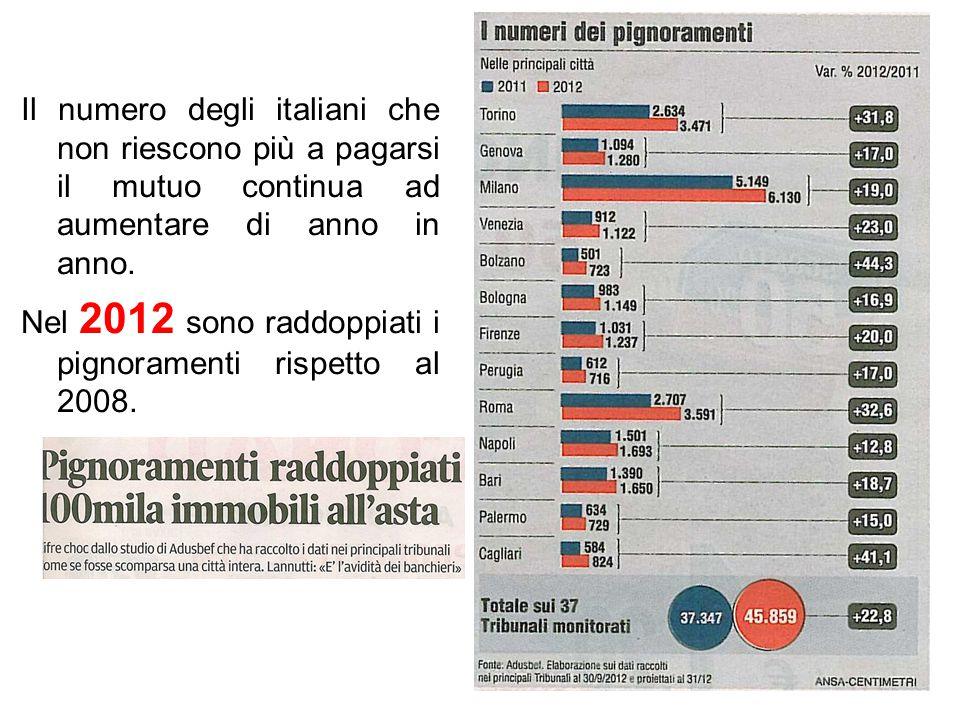 Il numero degli italiani che non riescono più a pagarsi il mutuo continua ad aumentare di anno in anno. Nel 2012 sono raddoppiati i pignoramenti rispe