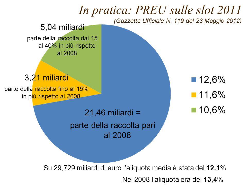 Su 29,729 miliardi di euro l'aliquota media è stata del 12.1% 21,46 miliardi = parte della raccolta pari al 2008 3,21 miliardi parte della raccolta fino al 15% in più rispetto al 2008 5,04 miliardi parte della raccolta dal 15 al 40% in più rispetto al 2008 Nel 2008 l'aliquota era del 13,4% In pratica: PREU sulle slot 2011 (Gazzetta Ufficiale N.