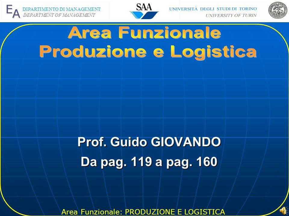 Area Funzionale: PRODUZIONE E LOGISTICA DIPARTIMENTO DI MANAGEMENT DEPARTMENT OF MANAGEMENT 1 Prof.