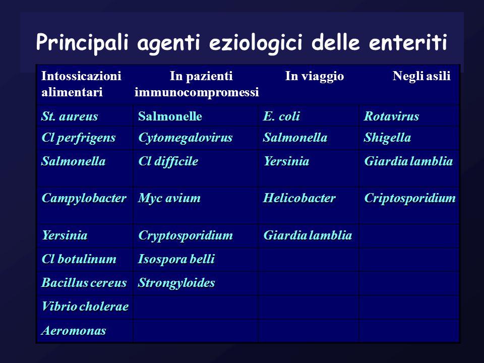 Principali agenti eziologici delle enteriti Intossicazioni In pazienti In viaggio Negli asili alimentari immunocompromessi St. aureus Salmonelle E. co