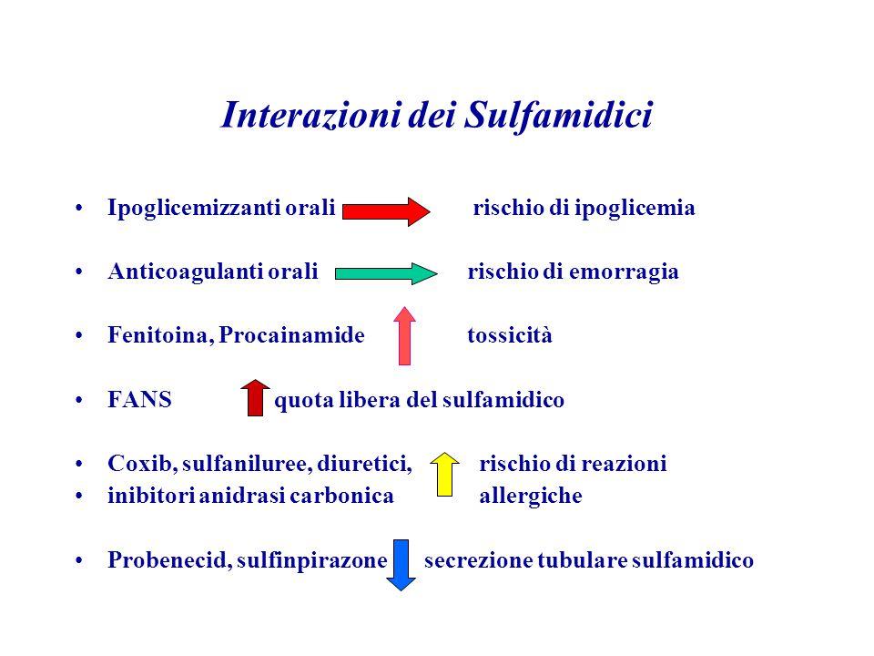 Interazioni dei Sulfamidici Ipoglicemizzanti orali rischio di ipoglicemia Anticoagulanti orali rischio di emorragia Fenitoina, Procainamide tossicità