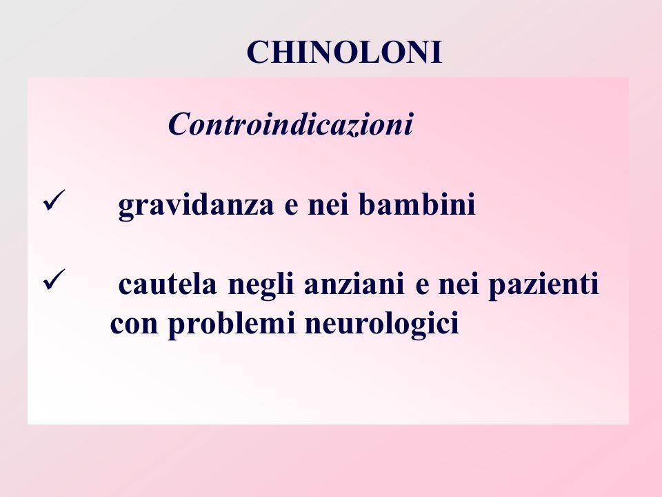 Controindicazioni gravidanza e nei bambini cautela negli anziani e nei pazienti con problemi neurologici CHINOLONI