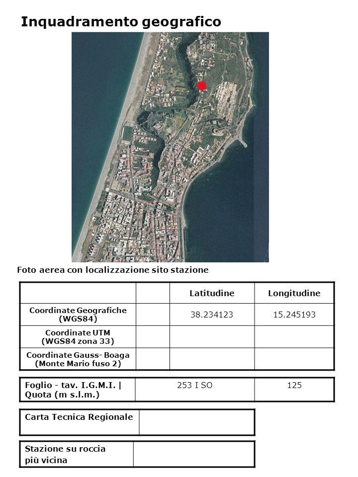 Foto aerea con localizzazione sito stazione Foglio - tav. I.G.M.I. | Quota (m s.l.m.) 253 I SO125 Inquadramento geografico LatitudineLongitudine Coord