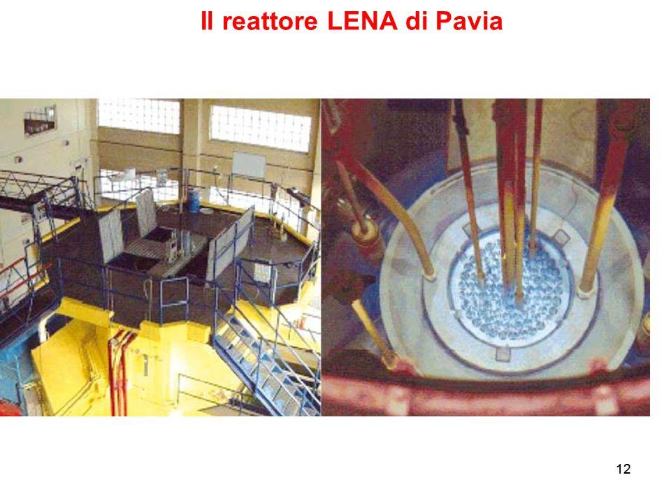 12 Il reattore LENA di Pavia