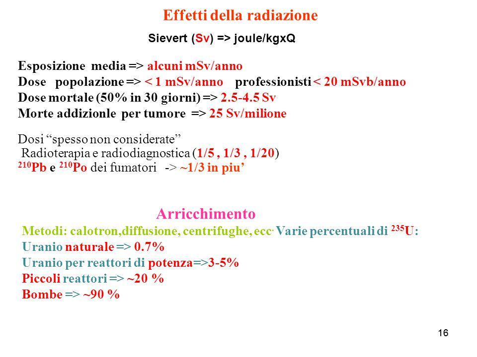 16 Arricchimento Metodi: calotron,diffusione, centrifughe, ecc. Varie percentuali di 235 U: Uranio naturale => 0.7% Uranio per reattori di potenza=>3-