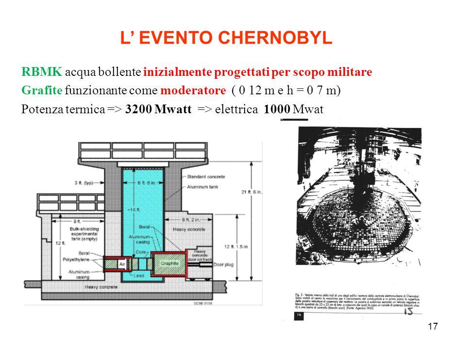 17 RBMK acqua bollente inizialmente progettati per scopo militare Grafite funzionante come moderatore ( 0 12 m e h = 0 7 m) Potenza termica => 3200 Mw