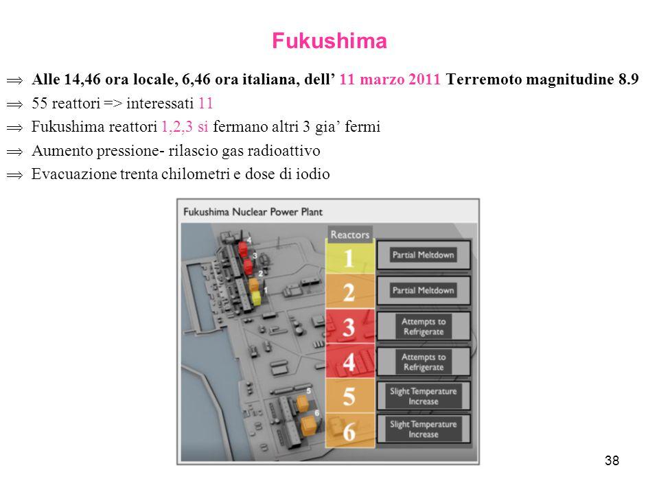 38 Fukushima  Alle 14,46 ora locale, 6,46 ora italiana, dell' 11 marzo 2011 Terremoto magnitudine 8.9  55 reattori => interessati 11  Fukushima rea