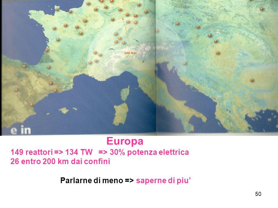 50 Europa 149 reattori => 134 TW => 30% potenza elettrica 26 entro 200 km dai confini Parlarne di meno => saperne di piu'