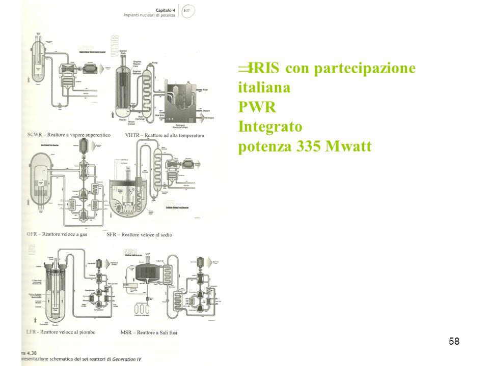 58  IRIS con partecipazione italiana PWR Integrato potenza 335 Mwatt