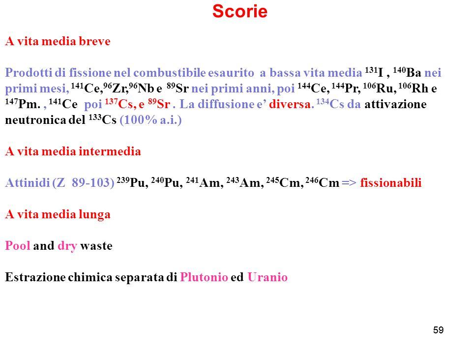 59 A vita media breve Prodotti di fissione nel combustibile esaurito a bassa vita media 131 I, 140 Ba nei primi mesi, 141 Ce, 96 Zr, 96 Nb e 89 Sr nei