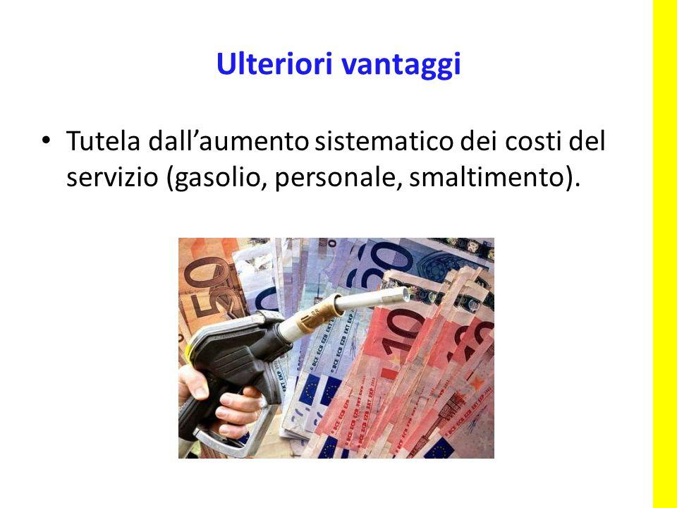 Ulteriori vantaggi Tutela dall'aumento sistematico dei costi del servizio (gasolio, personale, smaltimento).