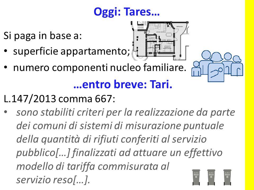 Oggi: Tares… Si paga in base a: superficie appartamento; numero componenti nucleo familiare.