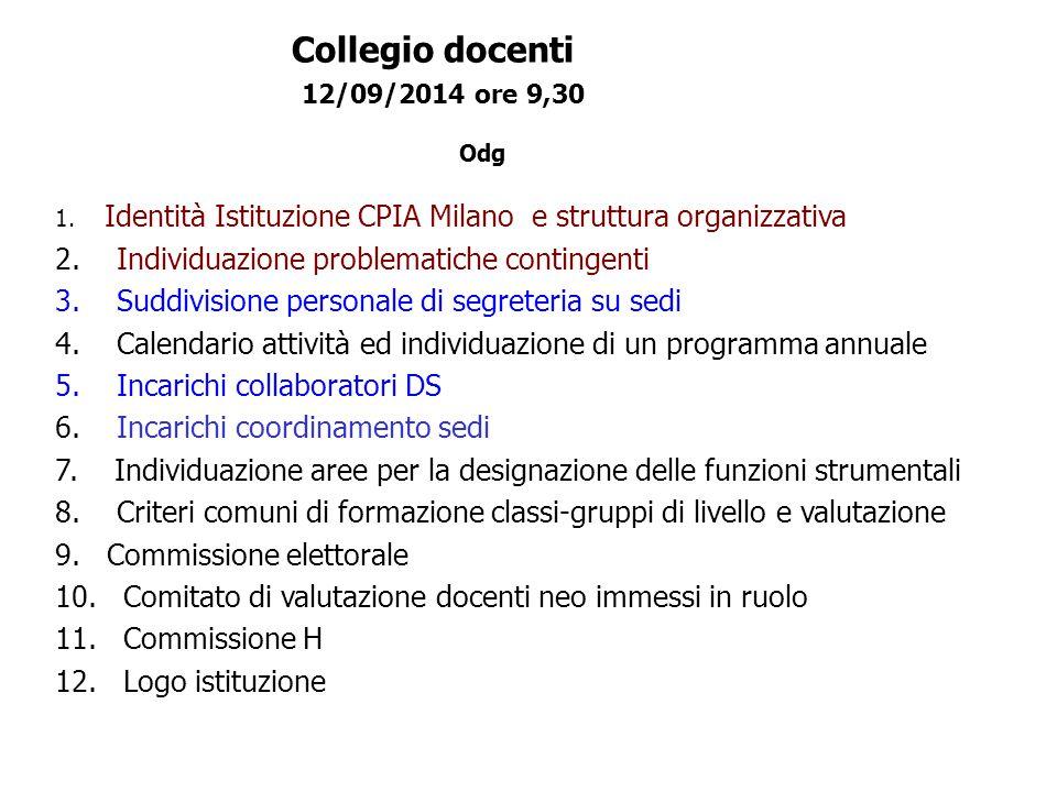 Collegio docenti 12/09/2014 ore 9,30 Odg 1. Identità Istituzione CPIA Milano e struttura organizzativa 2. Individuazione problematiche contingenti 3.