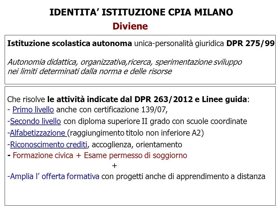Istituzione scolastica autonoma unica-personalità giuridica DPR 275/99 Autonomia didattica, organizzativa,ricerca, sperimentazione sviluppo nei limiti