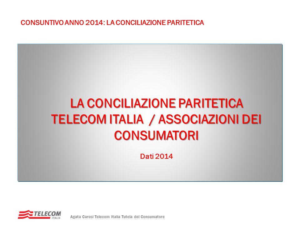 CONSUNTIVO 2014: Conciliazione telefonia fissa e mobile Agata Carosi Telecom Italia Tutela del Consumatore