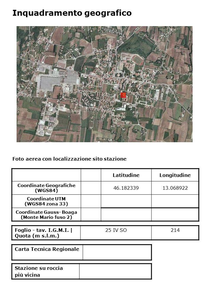 Inquadramento geologico (mancante)