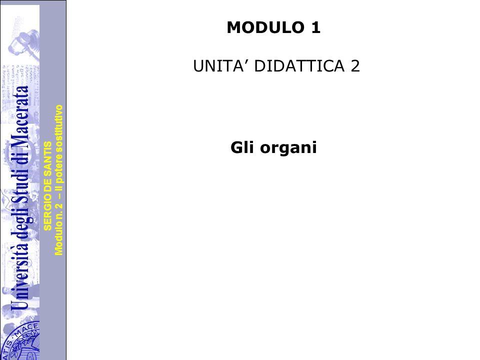 Università degli Studi di Perugia Modulo n.2 – il potere sostitutivo SERGIO DE SANTIS art.