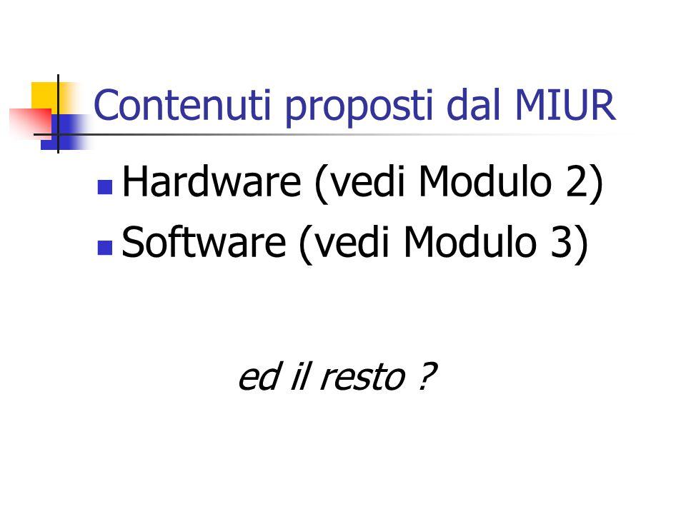 Contenuti proposti dal MIUR Hardware (vedi Modulo 2) Software (vedi Modulo 3) ed il resto