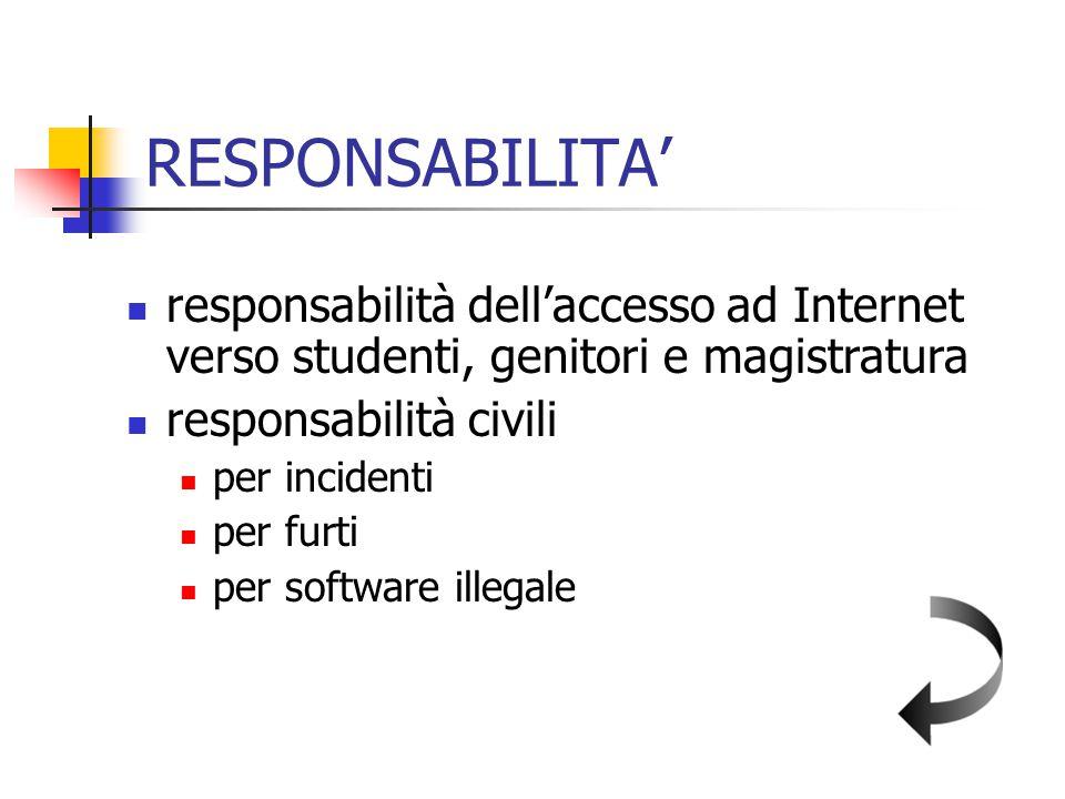 RESPONSABILITA' responsabilità dell'accesso ad Internet verso studenti, genitori e magistratura responsabilità civili per incidenti per furti per software illegale