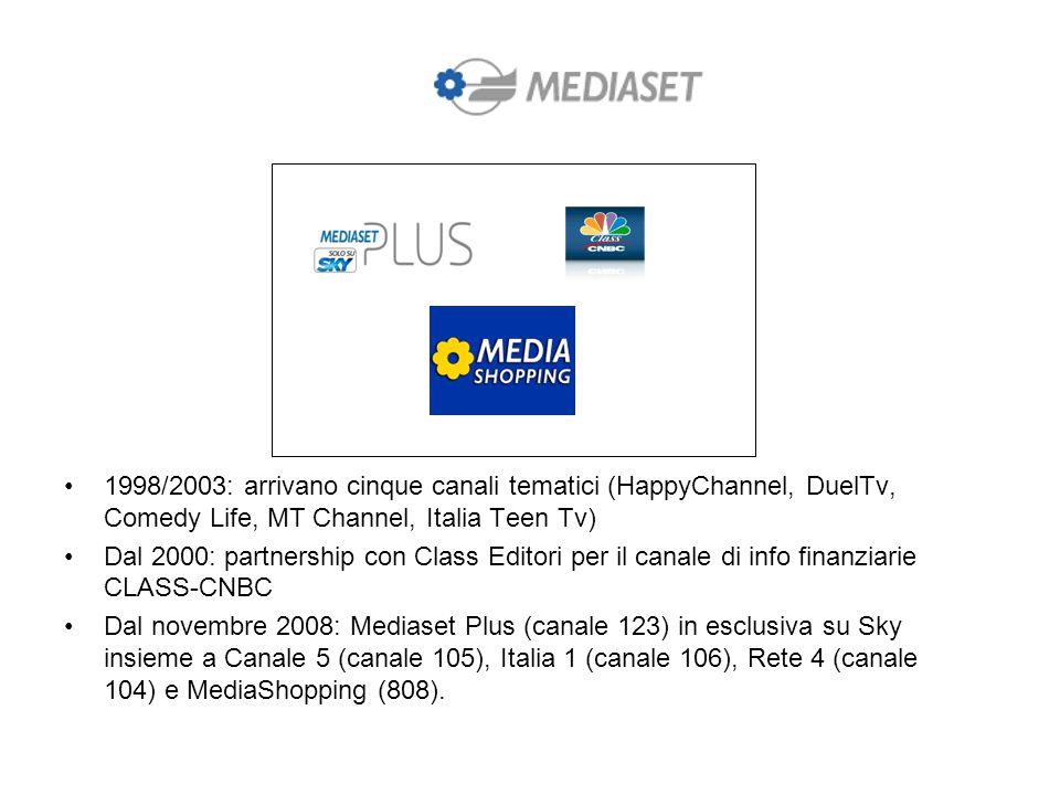 1998/2003: arrivano cinque canali tematici (HappyChannel, DuelTv, Comedy Life, MT Channel, Italia Teen Tv) Dal 2000: partnership con Class Editori per