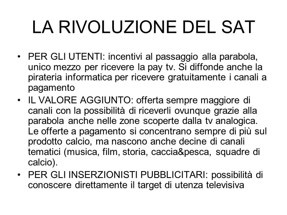 LA RIVOLUZIONE DEL SAT PER GLI UTENTI: incentivi al passaggio alla parabola, unico mezzo per ricevere la pay tv. Si diffonde anche la pirateria inform