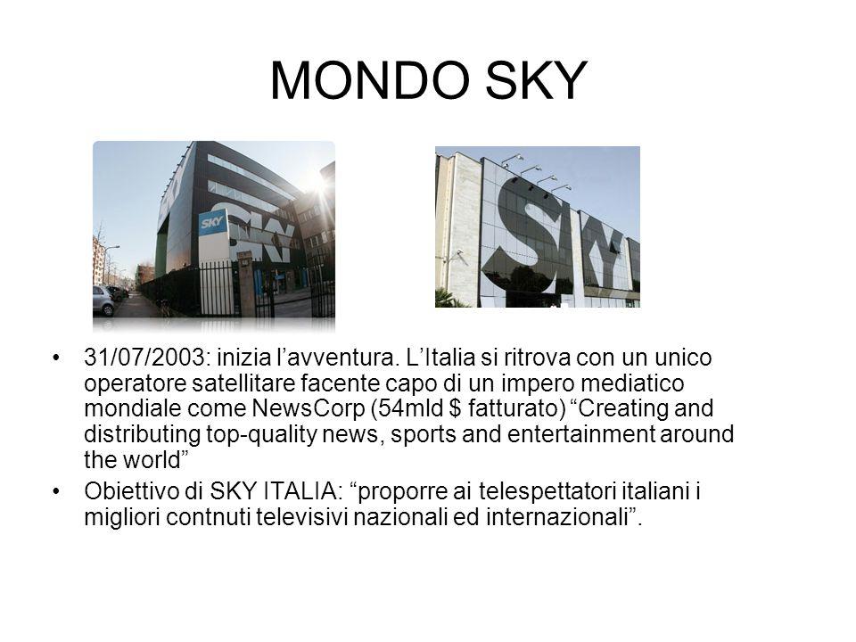 MONDO SKY 31/07/2003: inizia l'avventura. L'Italia si ritrova con un unico operatore satellitare facente capo di un impero mediatico mondiale come New
