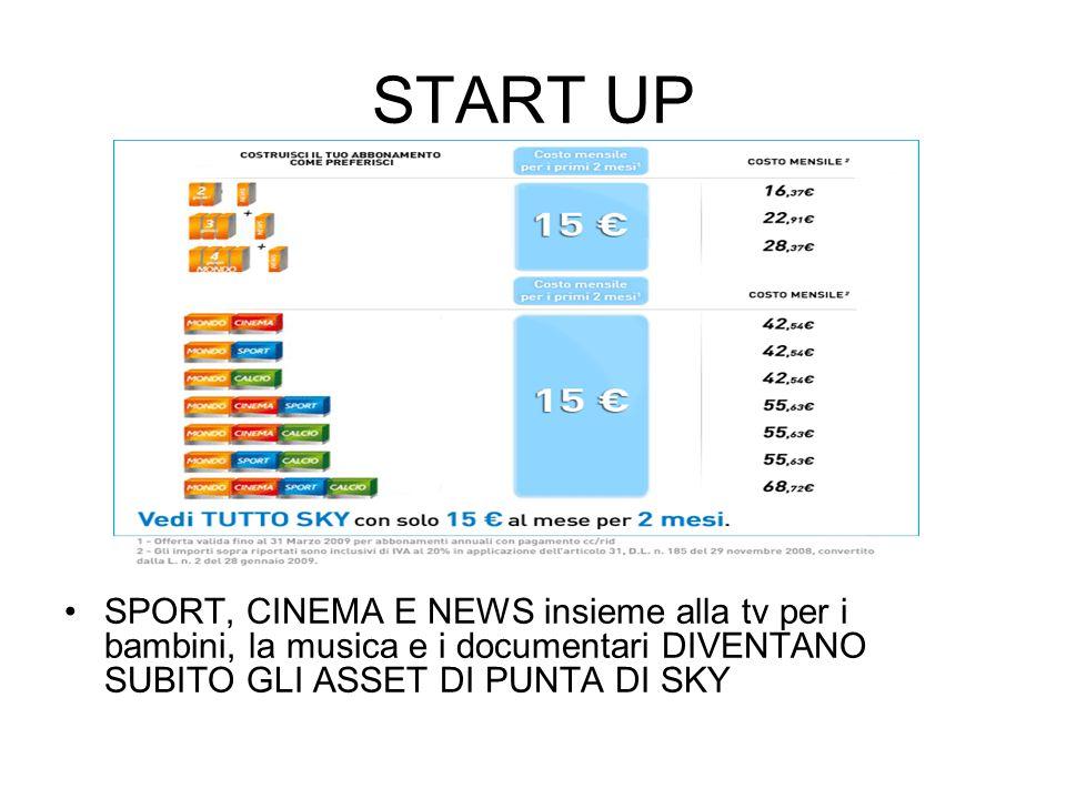 START UP SPORT, CINEMA E NEWS insieme alla tv per i bambini, la musica e i documentari DIVENTANO SUBITO GLI ASSET DI PUNTA DI SKY