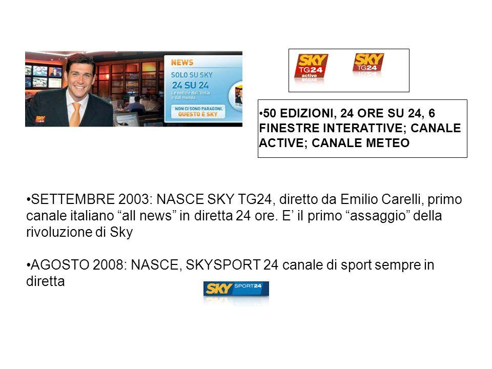 50 EDIZIONI, 24 ORE SU 24, 6 FINESTRE INTERATTIVE; CANALE ACTIVE; CANALE METEO SETTEMBRE 2003: NASCE SKY TG24, diretto da Emilio Carelli, primo canale