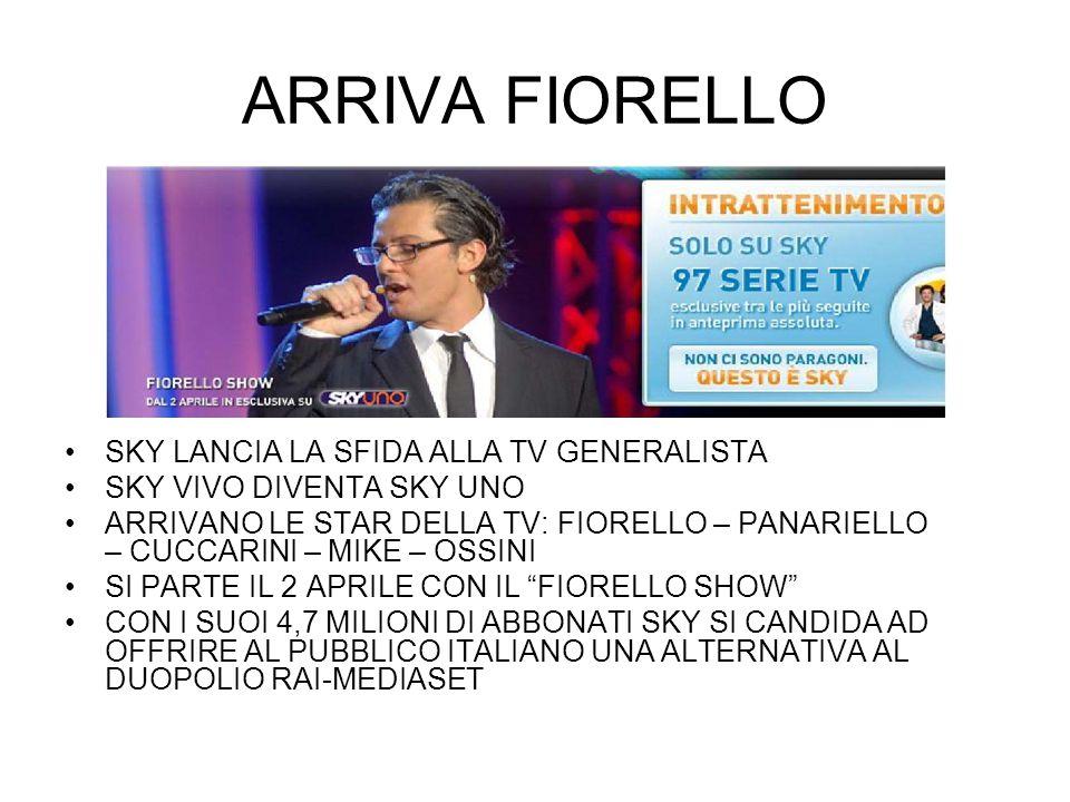 ARRIVA FIORELLO SKY LANCIA LA SFIDA ALLA TV GENERALISTA SKY VIVO DIVENTA SKY UNO ARRIVANO LE STAR DELLA TV: FIORELLO – PANARIELLO – CUCCARINI – MIKE –