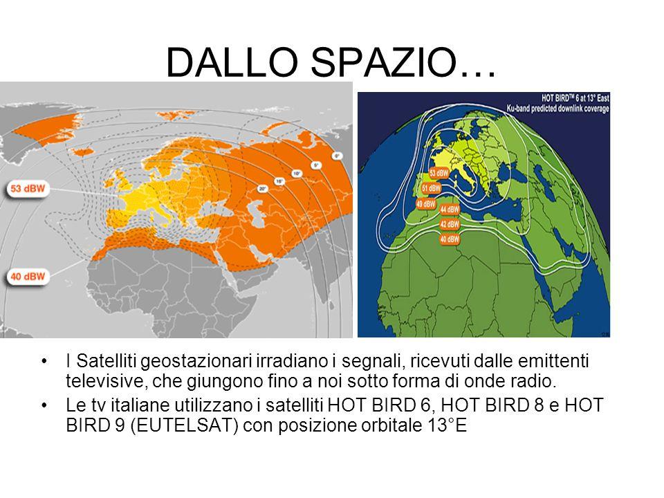 DALLO SPAZIO… I Satelliti geostazionari irradiano i segnali, ricevuti dalle emittenti televisive, che giungono fino a noi sotto forma di onde radio. L