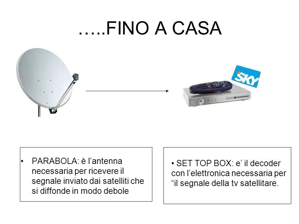 …..FINO A CASA PARABOLA: è l'antenna necessaria per ricevere il segnale inviato dai satelliti che si diffonde in modo debole SET TOP BOX: e' il decode