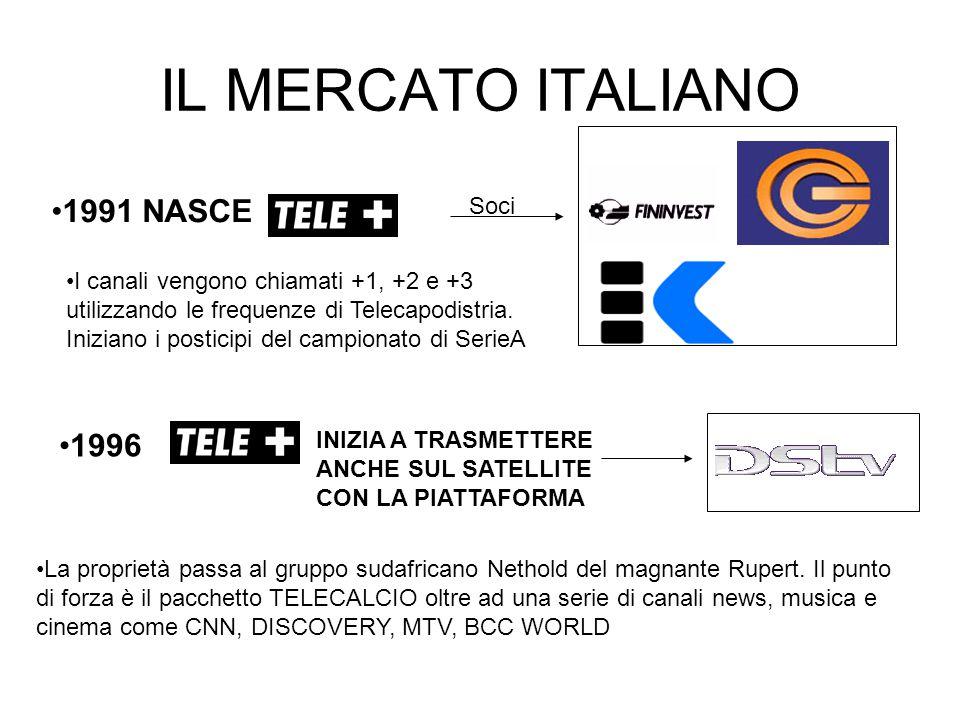 IL MERCATO ITALIANO 1991 NASCE Soci 1996 INIZIA A TRASMETTERE ANCHE SUL SATELLITE CON LA PIATTAFORMA I canali vengono chiamati +1, +2 e +3 utilizzando