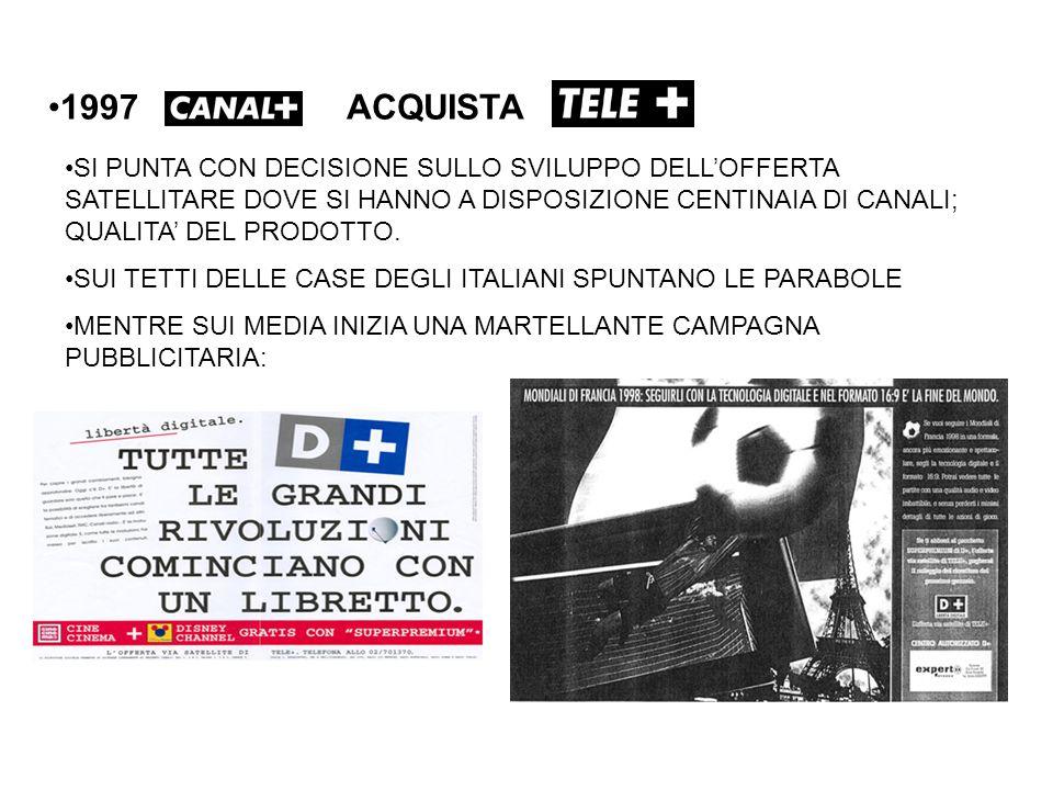 1997ACQUISTA SI PUNTA CON DECISIONE SULLO SVILUPPO DELL'OFFERTA SATELLITARE DOVE SI HANNO A DISPOSIZIONE CENTINAIA DI CANALI; QUALITA' DEL PRODOTTO. S