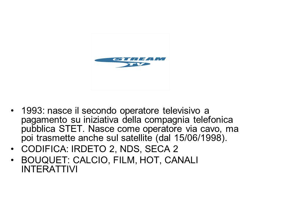 1993: nasce il secondo operatore televisivo a pagamento su iniziativa della compagnia telefonica pubblica STET. Nasce come operatore via cavo, ma poi