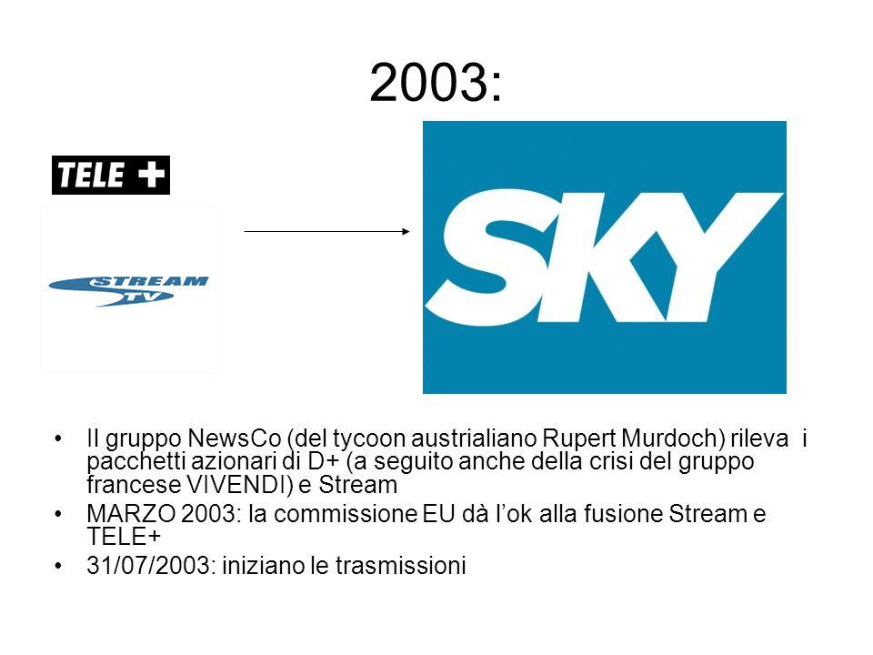 2003: Il gruppo NewsCo (del tycoon austrialiano Rupert Murdoch) rileva i pacchetti azionari di D+ (a seguito anche della crisi del gruppo francese VIV