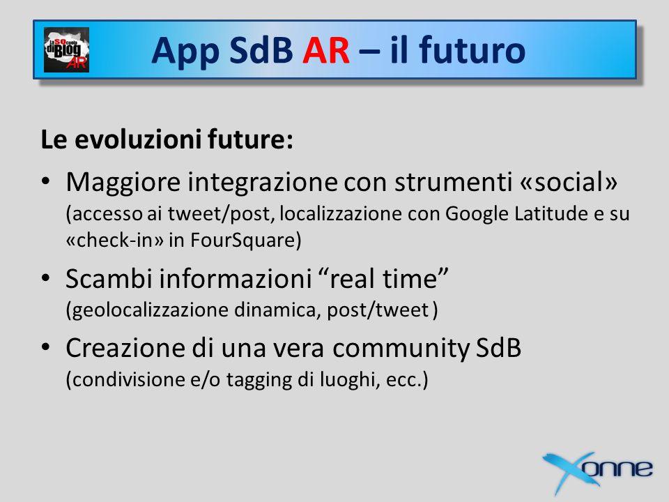 Apponne e SQcuola di Blog Le evoluzioni future: Maggiore integrazione con strumenti «social» (accesso ai tweet/post, localizzazione con Google Latitude e su «check-in» in FourSquare) Scambi informazioni real time (geolocalizzazione dinamica, post/tweet ) Creazione di una vera community SdB (condivisione e/o tagging di luoghi, ecc.) App SdB – le funzionalità App SdB AR – il futuro