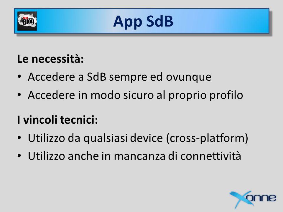 App SdB Le necessità: Accedere a SdB sempre ed ovunque Accedere in modo sicuro al proprio profilo I vincoli tecnici: Utilizzo da qualsiasi device (cross-platform) Utilizzo anche in mancanza di connettività