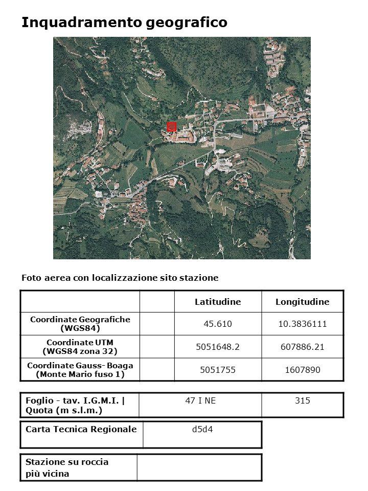 Inquadramento geologico Estratto da Progetto Cartografia Geoambientale – Comunità montana Val Sabbia - Regione Lombardia ver.