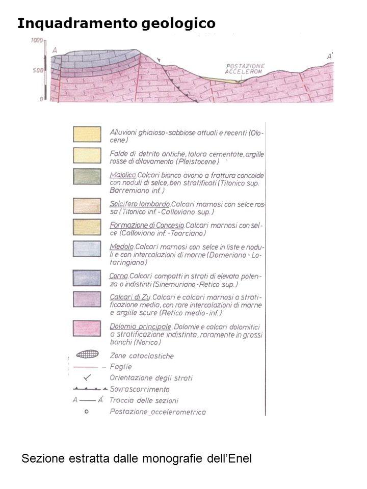 Inquadramento geologico Sezione estratta dalle monografie dell'Enel