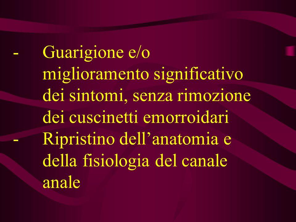 -Guarigione e/o miglioramento significativo dei sintomi, senza rimozione dei cuscinetti emorroidari - Ripristino dell'anatomia e della fisiologia del