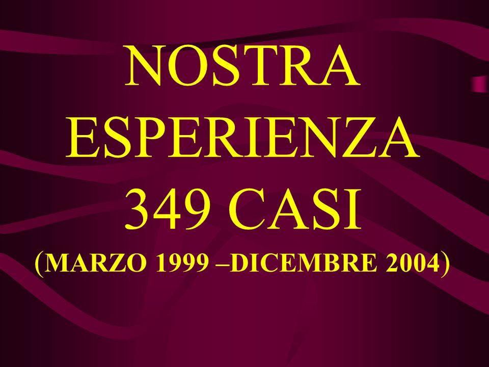 NOSTRA ESPERIENZA 349 CASI ( MARZO 1999 –DICEMBRE 2004 )