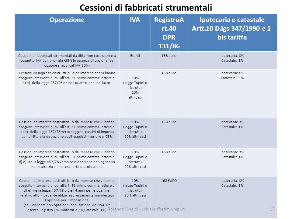 Cessioni di fabbricati strumentali OperazioneIVARegistroA rt.40 DPR 131/86 Ipotecaria e catastale Artt.10 D.lgs 347/1990 e 1- bis tariffa Cessioni di