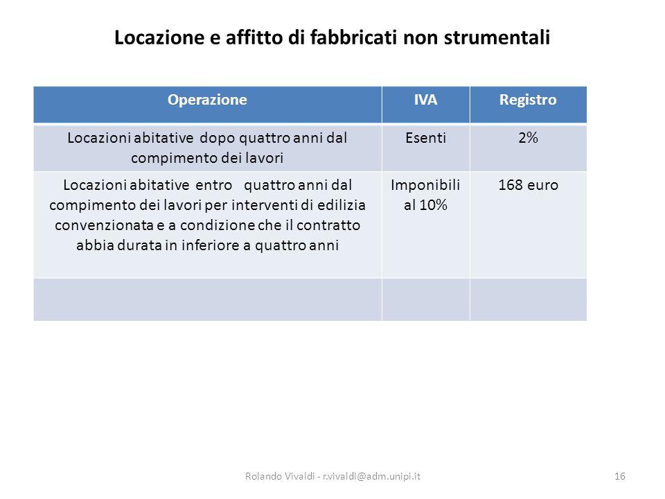 Locazione e affitto di fabbricati non strumentali OperazioneIVARegistro Locazioni abitative dopo quattro anni dal compimento dei lavori Esenti2% Locaz