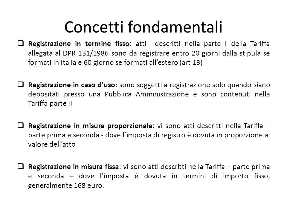 Concetti fondamentali  Registrazione in termine fisso: atti descritti nella parte I della Tariffa allegata al DPR 131/1986 sono da registrare entro 2