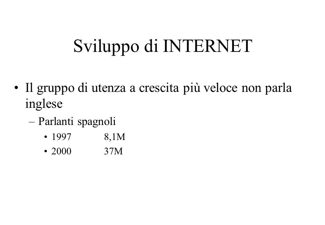 Sviluppo di INTERNET Il gruppo di utenza a crescita più veloce non parla inglese –Parlanti spagnoli 1997 8,1M 2000 37M